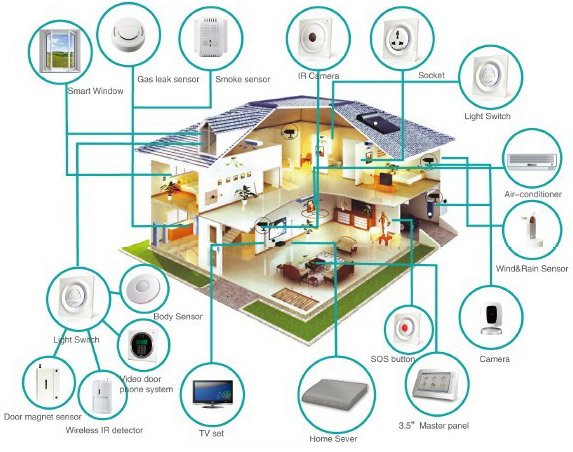 smart-home_0[1]